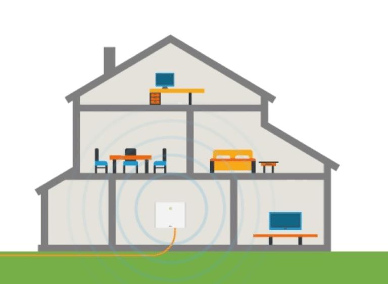 Illustrasjon hvor vi ser fiberkabel inn i et hus